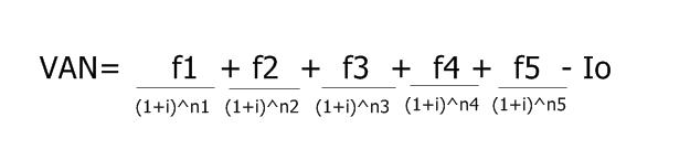 Cálculo VAN y TIR