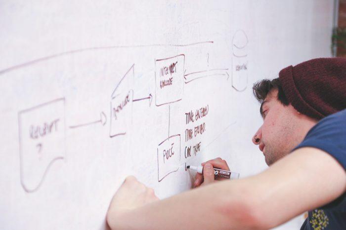 ideas startup