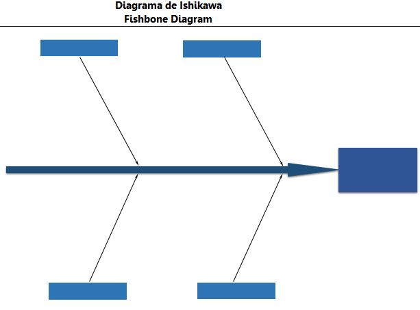 diagrama de ishikawa un m�todo para resolver problemas en template word document fishbone diagram an�lisis causa efecto de los problemas